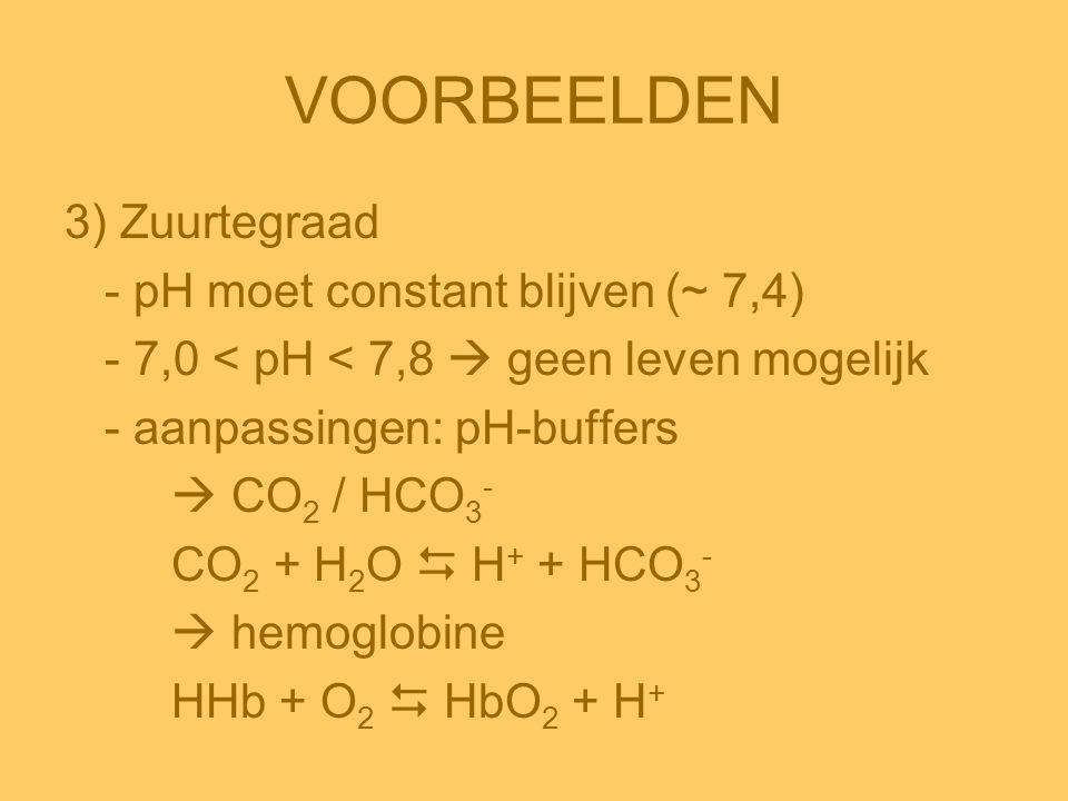 VOORBEELDEN 3) Zuurtegraad - pH moet constant blijven (~ 7,4)