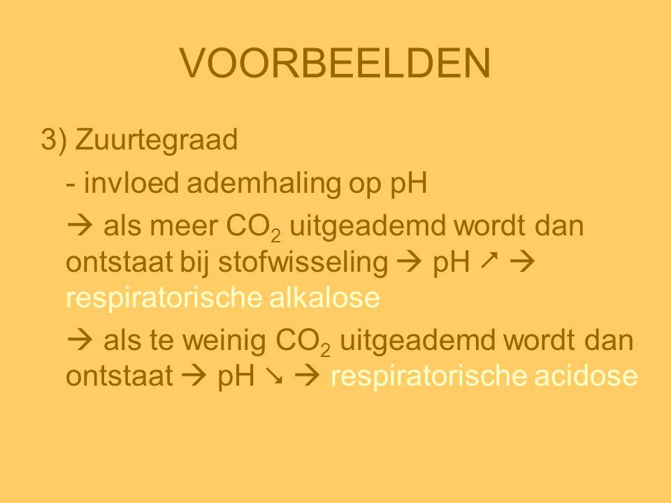 VOORBEELDEN 3) Zuurtegraad - invloed ademhaling op pH