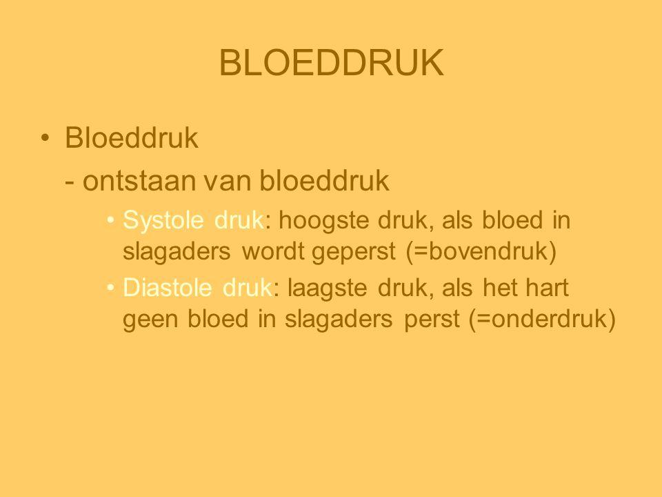BLOEDDRUK Bloeddruk - ontstaan van bloeddruk