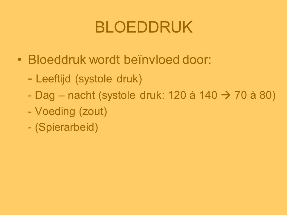 BLOEDDRUK Bloeddruk wordt beïnvloed door: - Leeftijd (systole druk)