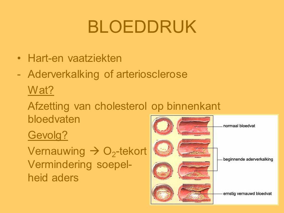 BLOEDDRUK Hart-en vaatziekten Aderverkalking of arteriosclerose Wat