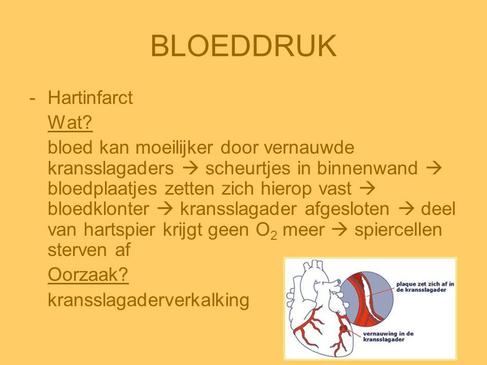 BLOEDDRUK Hartinfarct Wat