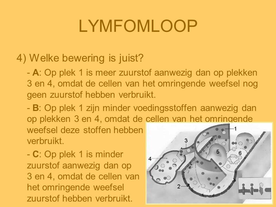 LYMFOMLOOP 4) Welke bewering is juist