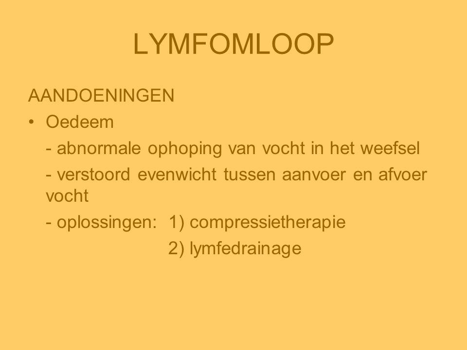 LYMFOMLOOP AANDOENINGEN Oedeem