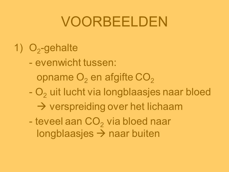 VOORBEELDEN O2-gehalte - evenwicht tussen: opname O2 en afgifte CO2