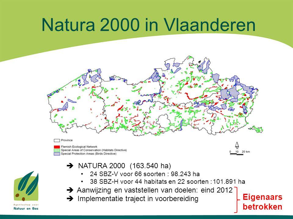 Natura 2000 in Vlaanderen Eigenaars betrokken