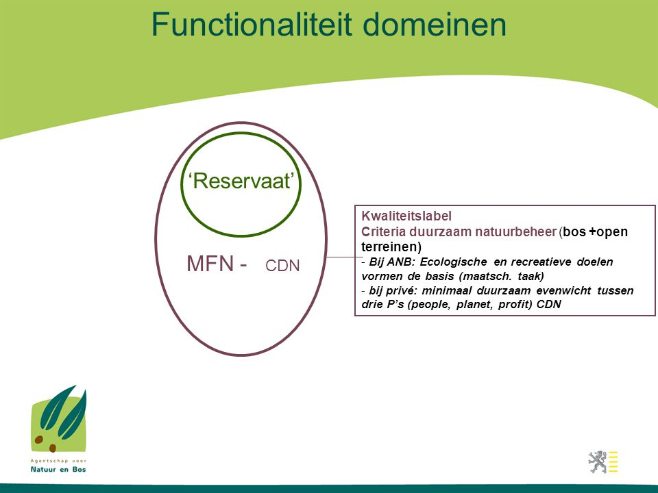 Functionaliteit domeinen