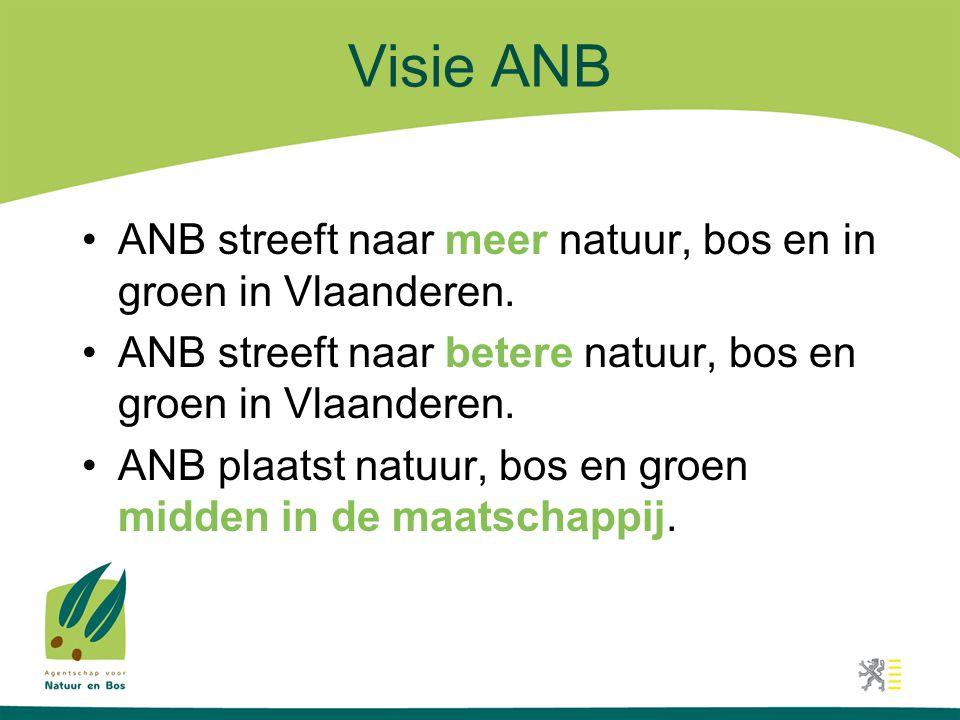 Visie ANB ANB streeft naar meer natuur, bos en in groen in Vlaanderen.