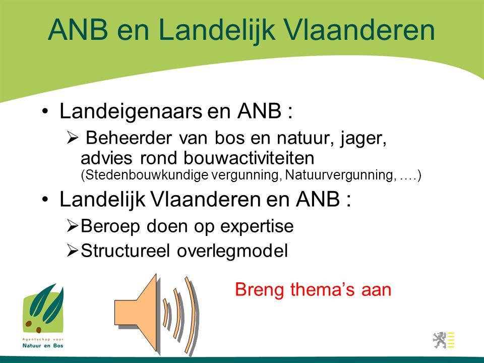 ANB en Landelijk Vlaanderen