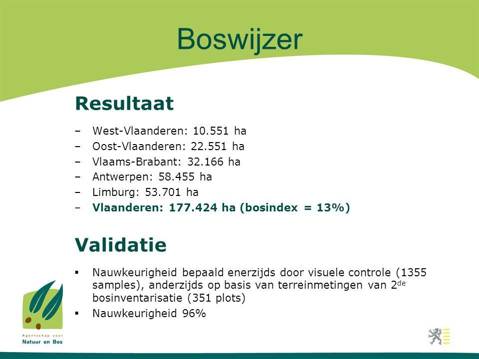 Boswijzer Resultaat Validatie West-Vlaanderen: 10.551 ha