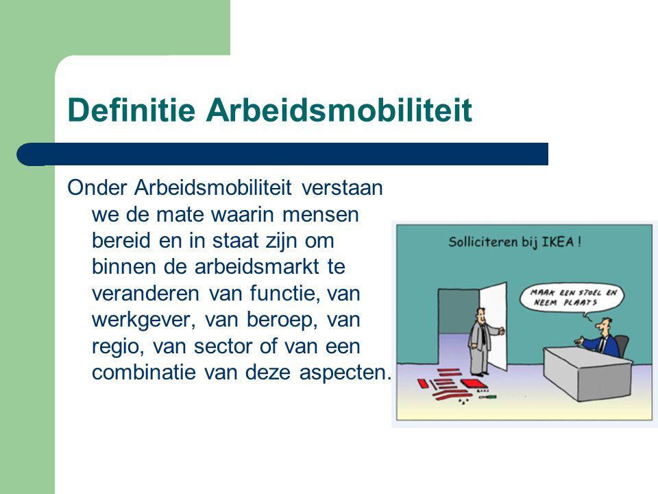 Definitie Arbeidsmobiliteit