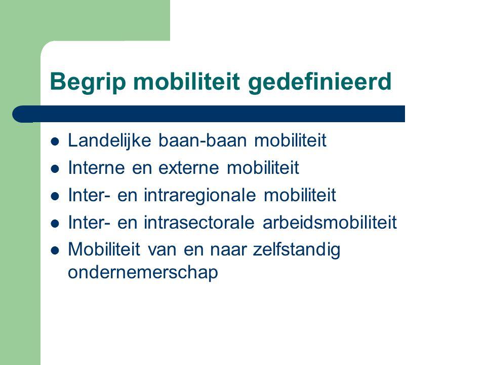Begrip mobiliteit gedefinieerd