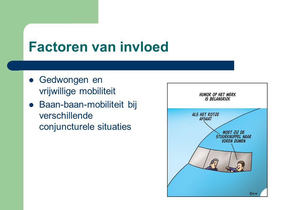 Factoren van invloed Gedwongen en vrijwillige mobiliteit