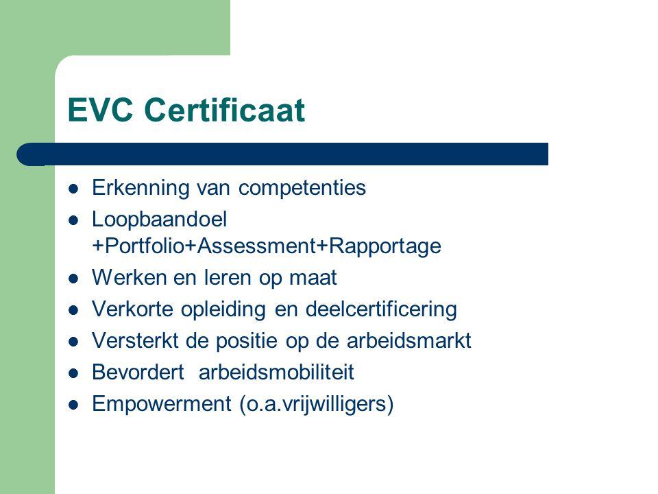 EVC Certificaat Erkenning van competenties