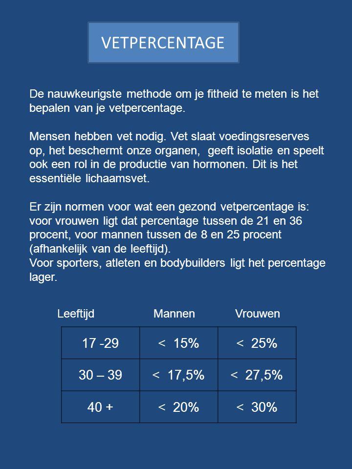 VETPERCENTAGE 17 -29 < 15% < 25% 30 – 39 < 17,5% < 27,5%
