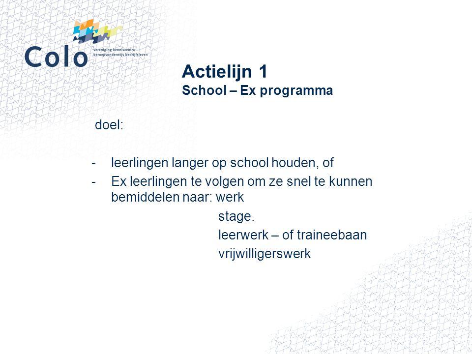 Actielijn 1 School – Ex programma