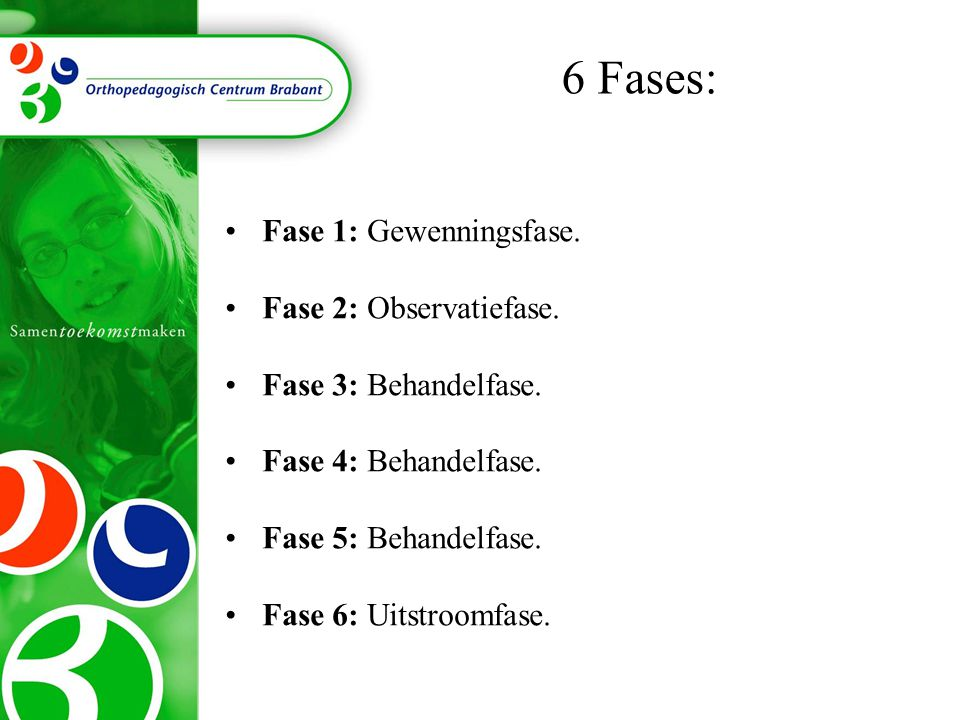 6 Fases: Fase 1: Gewenningsfase. Fase 2: Observatiefase.