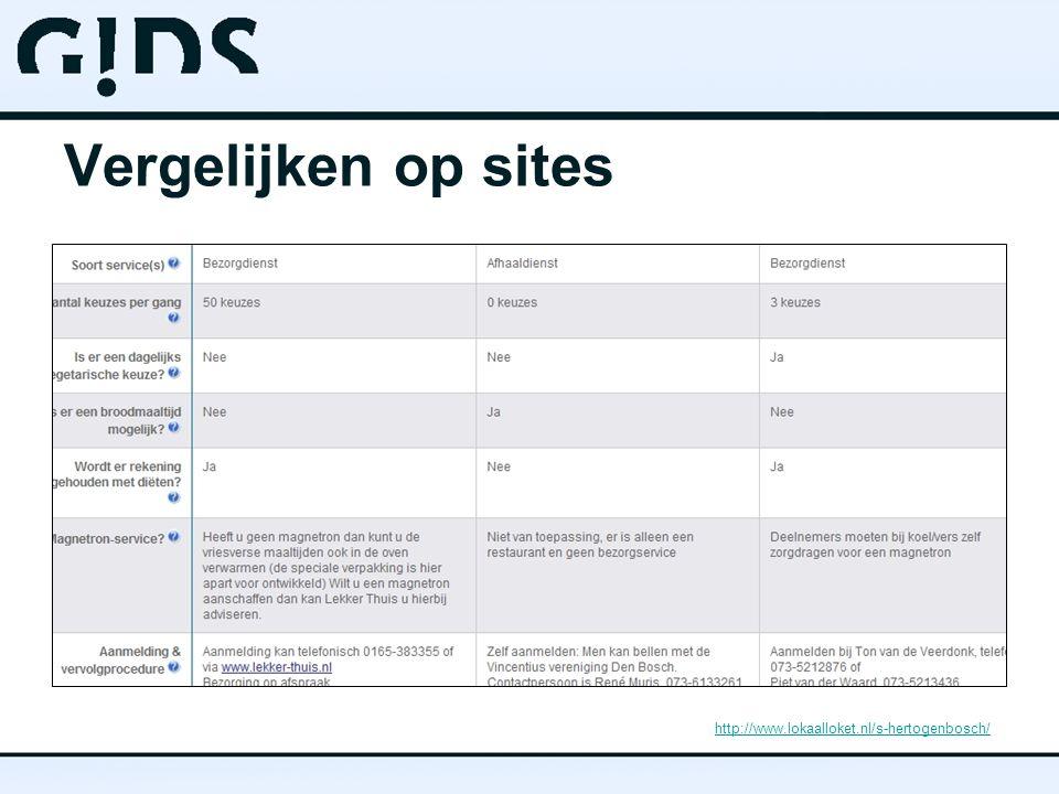 Vergelijken op sites http://www.lokaalloket.nl/s-hertogenbosch/