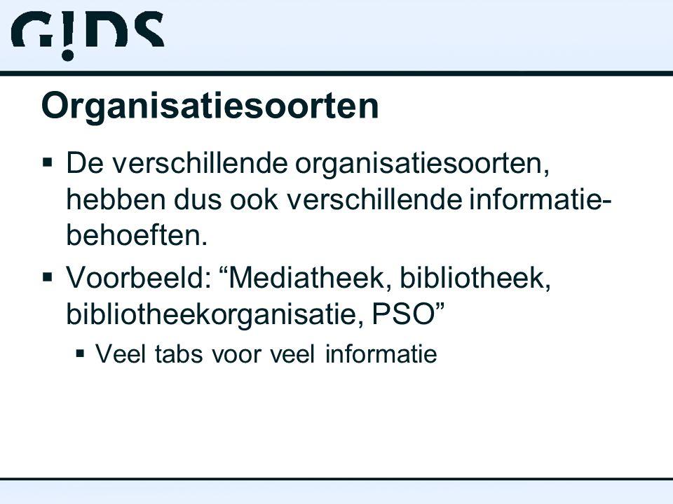 Organisatiesoorten De verschillende organisatiesoorten, hebben dus ook verschillende informatie-behoeften.