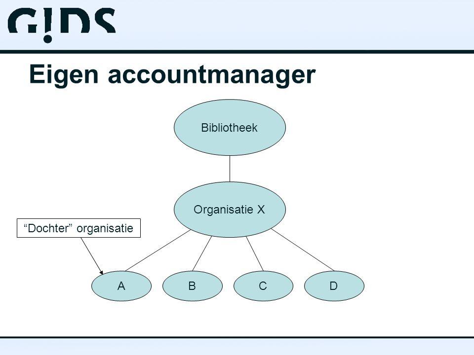 Dochter organisatie