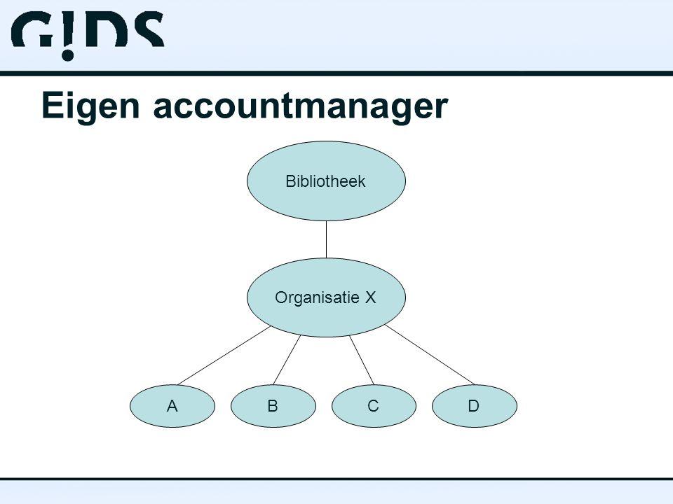 Eigen accountmanager Bibliotheek Organisatie X A B C D