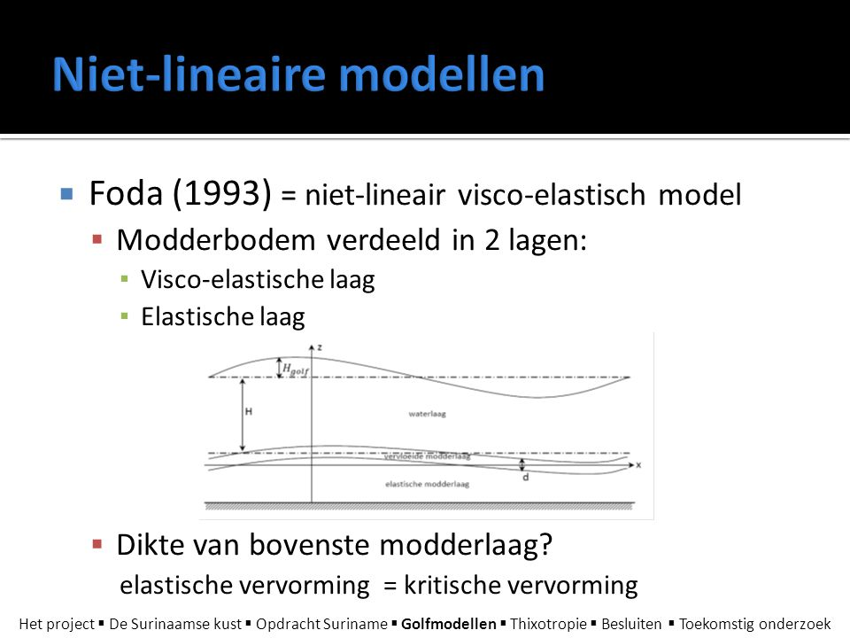Niet-lineaire modellen
