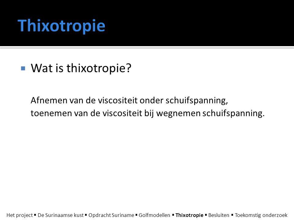 Thixotropie Wat is thixotropie