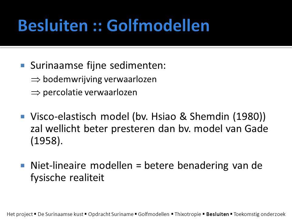 Besluiten :: Golfmodellen