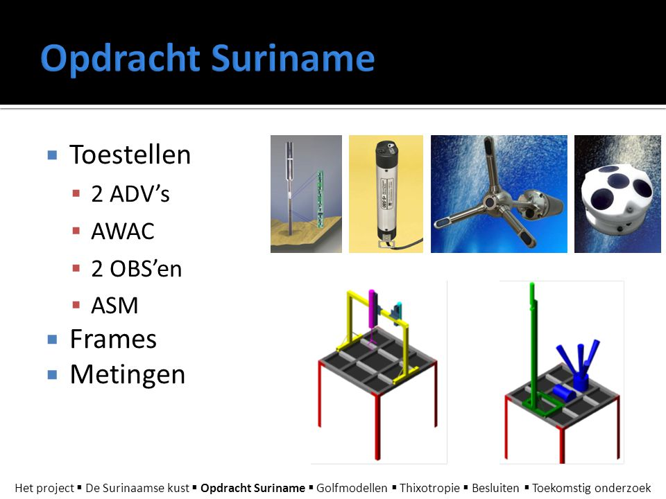 Opdracht Suriname Toestellen Frames Metingen 2 ADV's AWAC 2 OBS'en ASM