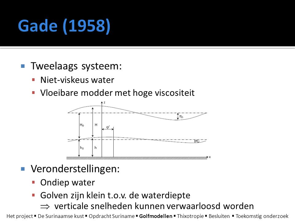 Gade (1958) Tweelaags systeem: Veronderstellingen: Niet-viskeus water