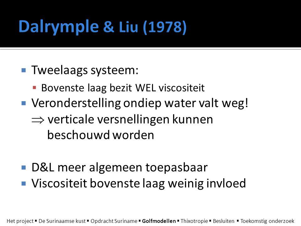 Dalrymple & Liu (1978) Tweelaags systeem: