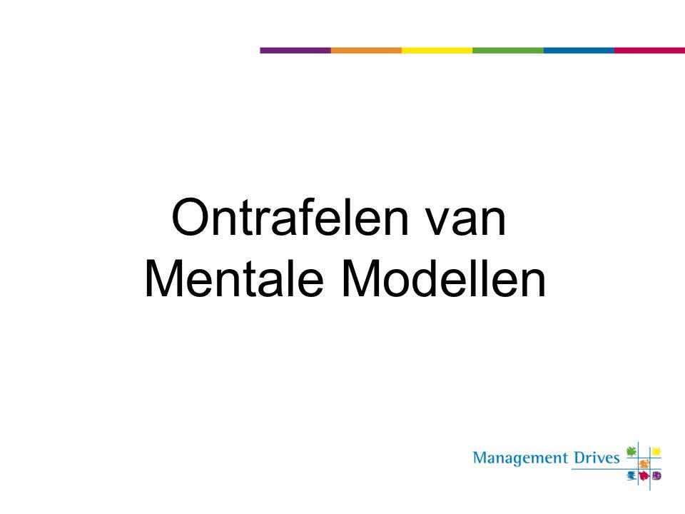Ontrafelen van Mentale Modellen
