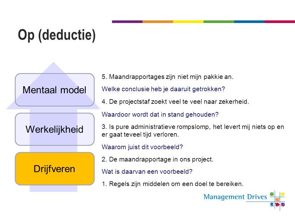 Op (deductie) Mentaal model Werkelijkheid Drijfveren