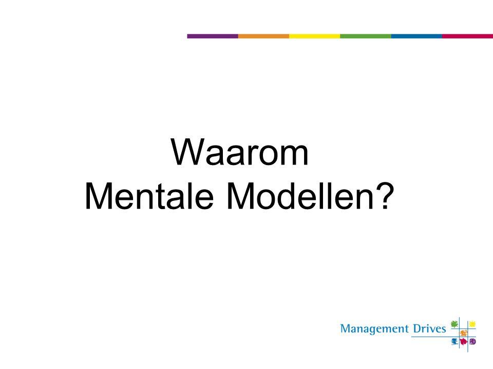 Waarom Mentale Modellen