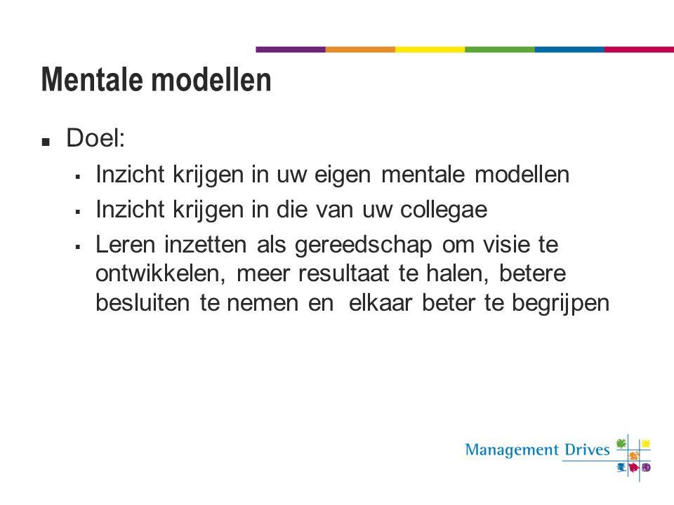 Mentale modellen Doel: Inzicht krijgen in uw eigen mentale modellen