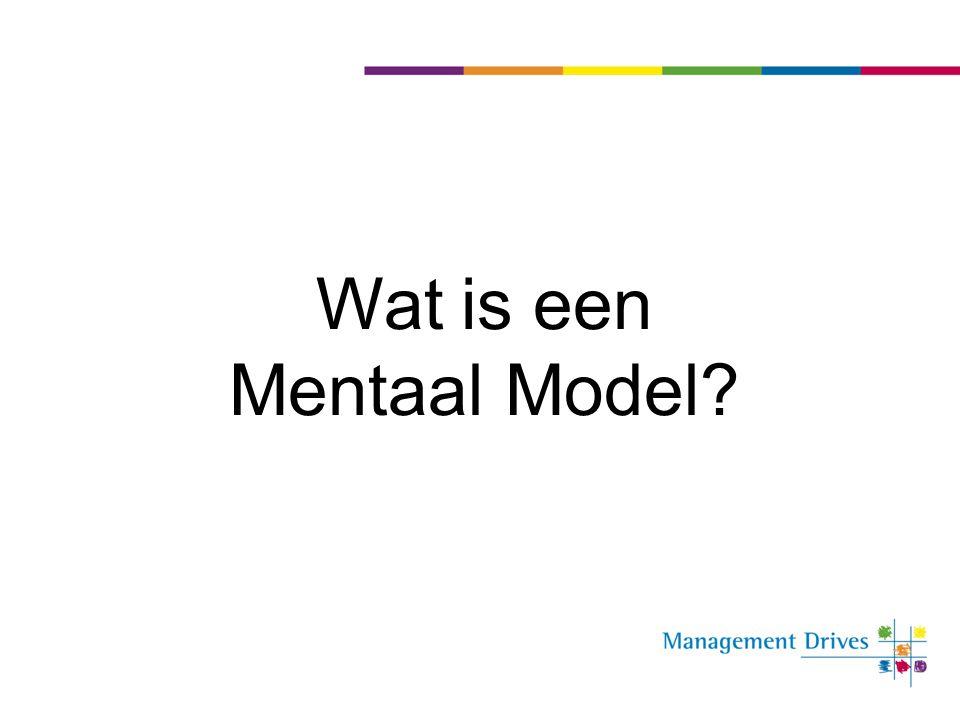 Wat is een Mentaal Model