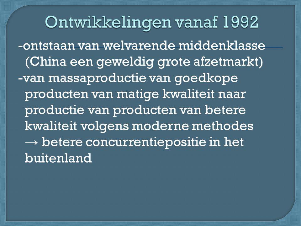 Ontwikkelingen vanaf 1992