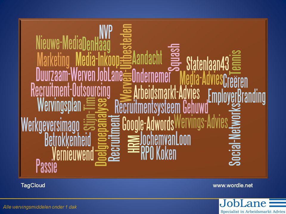 TagCloud www.wordle.net Alle wervingsmiddelen onder 1 dak