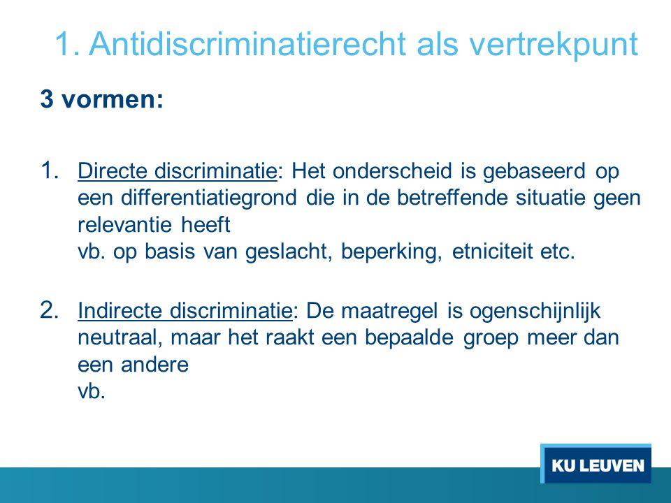 1. Antidiscriminatierecht als vertrekpunt
