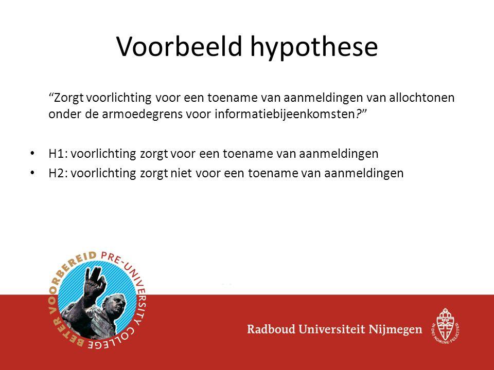 Voorbeeld hypothese Zorgt voorlichting voor een toename van aanmeldingen van allochtonen onder de armoedegrens voor informatiebijeenkomsten