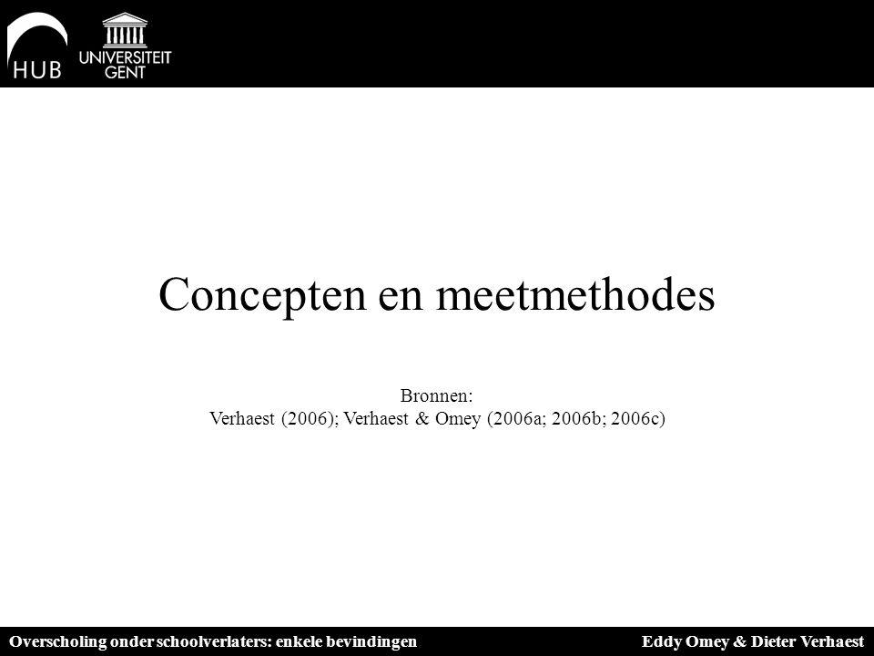 Concepten en meetmethodes