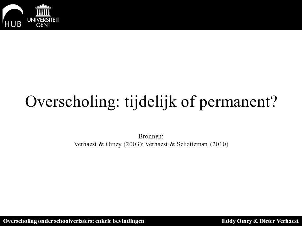Overscholing: tijdelijk of permanent