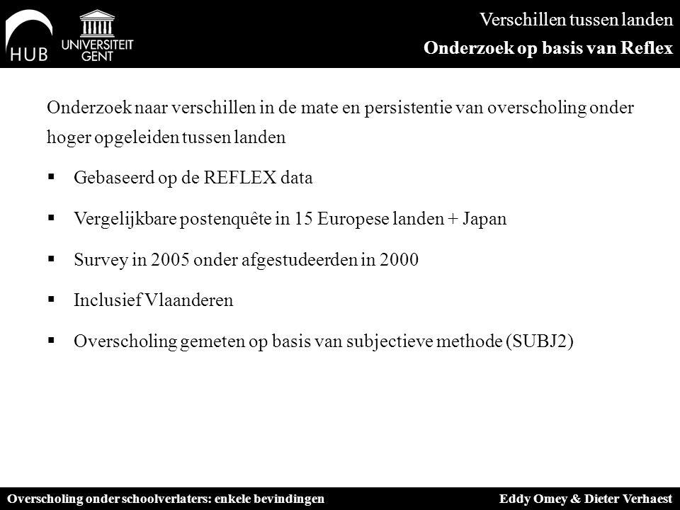 Verschillen tussen landen Onderzoek op basis van Reflex