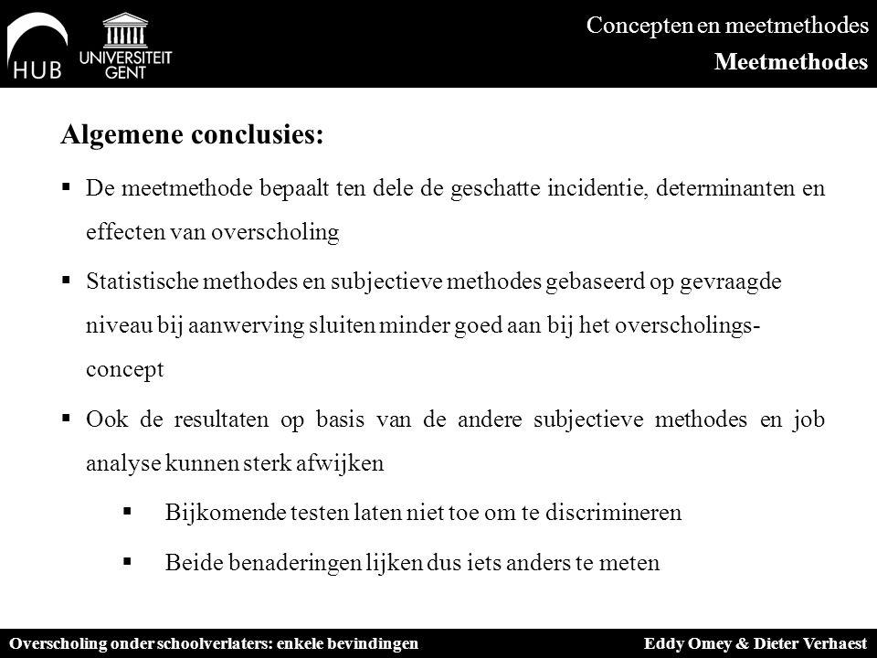 Algemene conclusies: Concepten en meetmethodes Meetmethodes