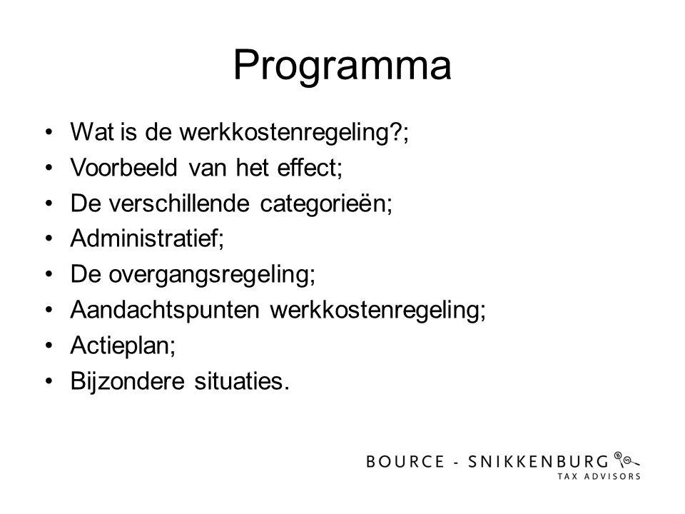Programma Wat is de werkkostenregeling ; Voorbeeld van het effect;