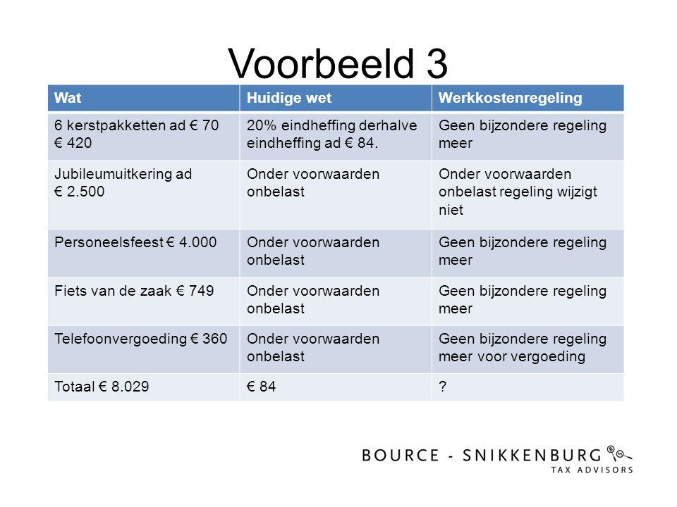 Voorbeeld 3 Wat Huidige wet Werkkostenregeling