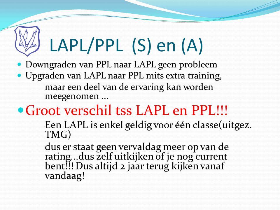 LAPL/PPL (S) en (A) Groot verschil tss LAPL en PPL!!!