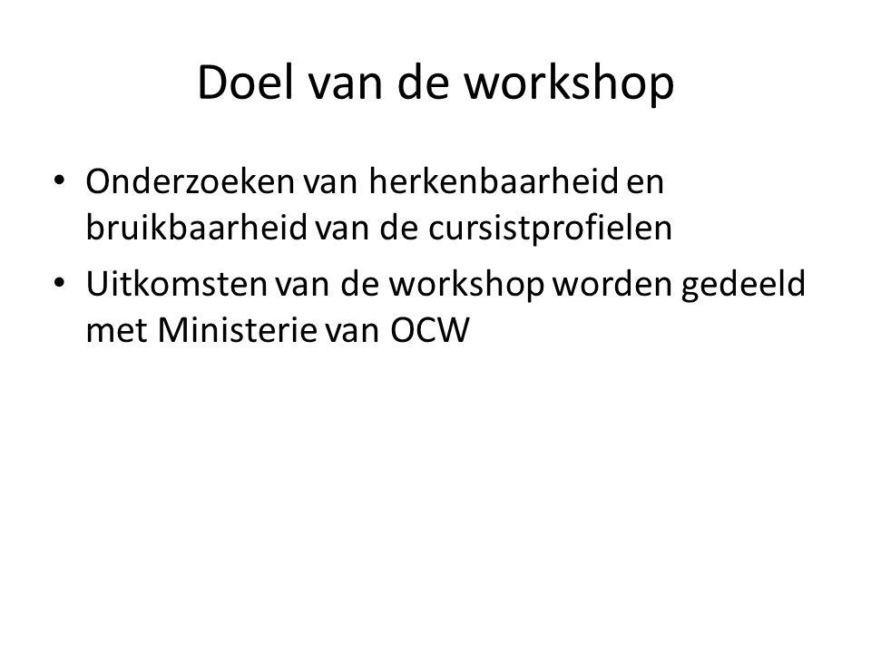 Doel van de workshop Onderzoeken van herkenbaarheid en bruikbaarheid van de cursistprofielen.