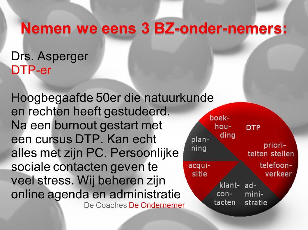 Nemen we eens 3 BZ-onder-nemers: