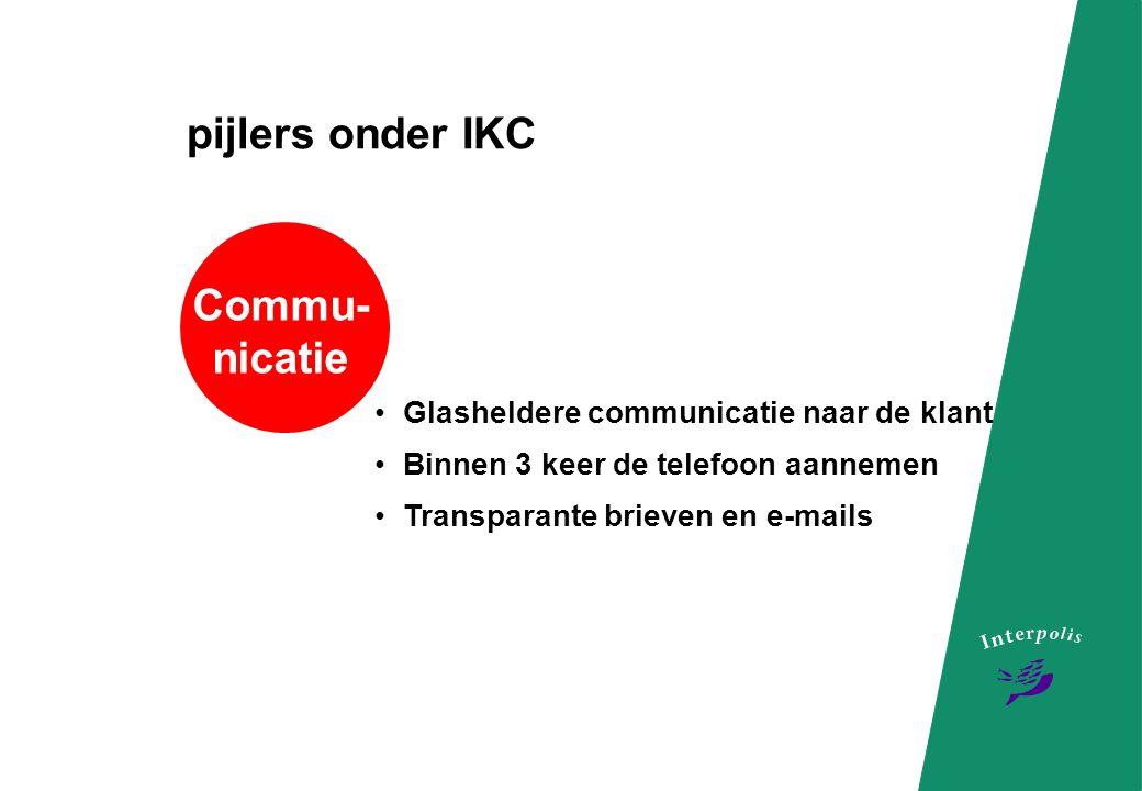 pijlers onder IKC Commu-nicatie Glasheldere communicatie naar de klant